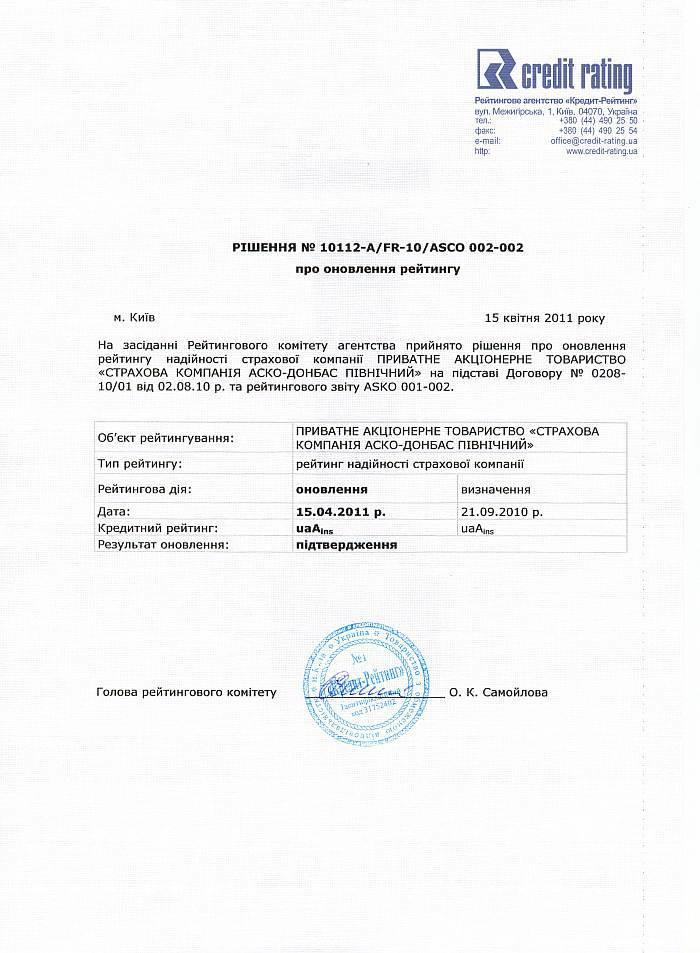 Рейтинг надежности 15.04.2011
